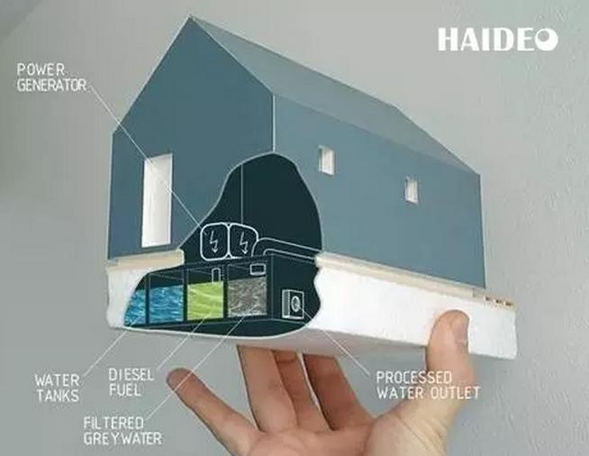 海德隆循环泵――最优越的循环系统解决方案